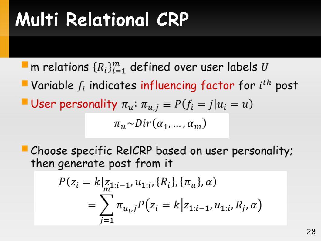 Multi Relational CRP 28