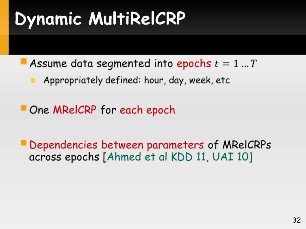 Dynamic MultiRelCRP 32