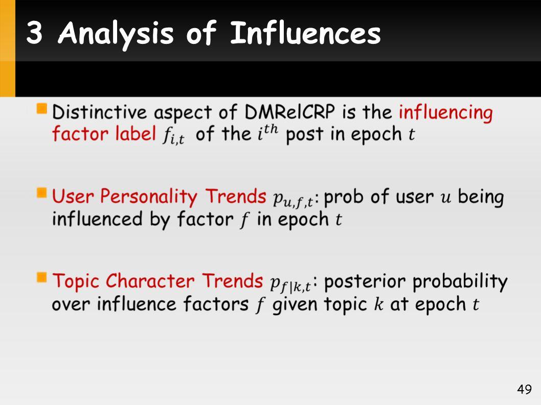 3 Analysis of Influences 49
