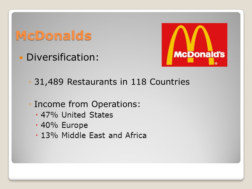 McDonalds Diversification: 31,489 Restaurants in 118 Countries Income from Operations: 47% United States 40% Europe 13% Middle East and Africa