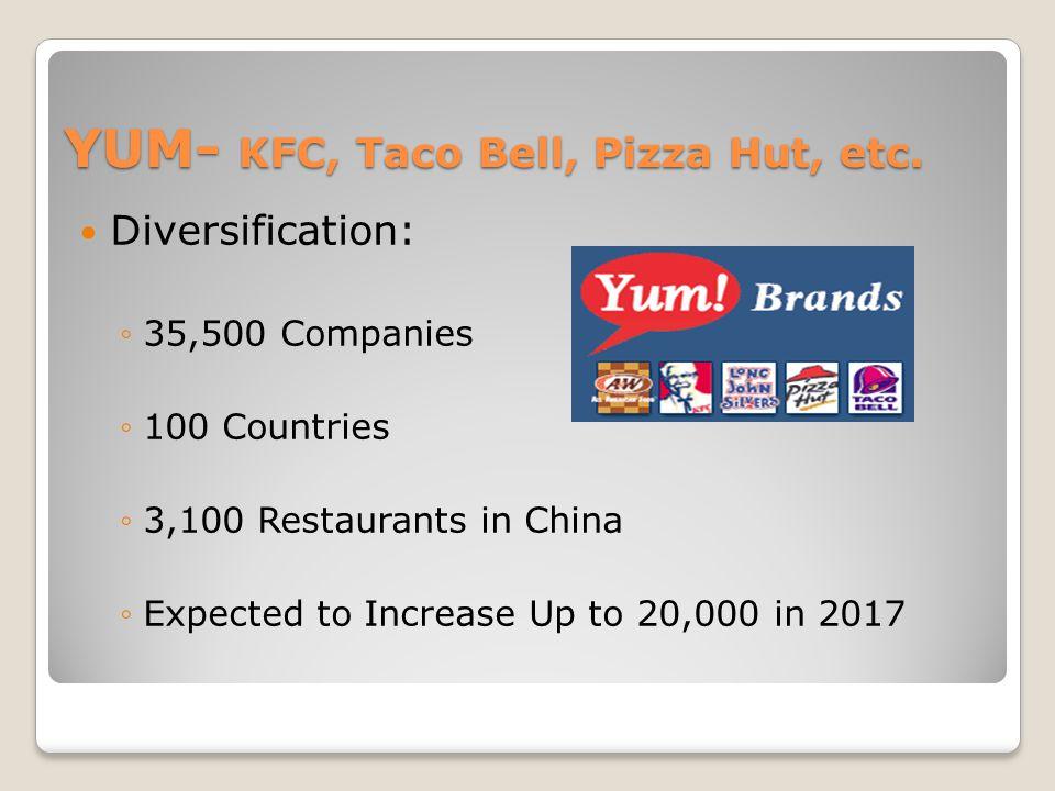 YUM- KFC, Taco Bell, Pizza Hut, etc.
