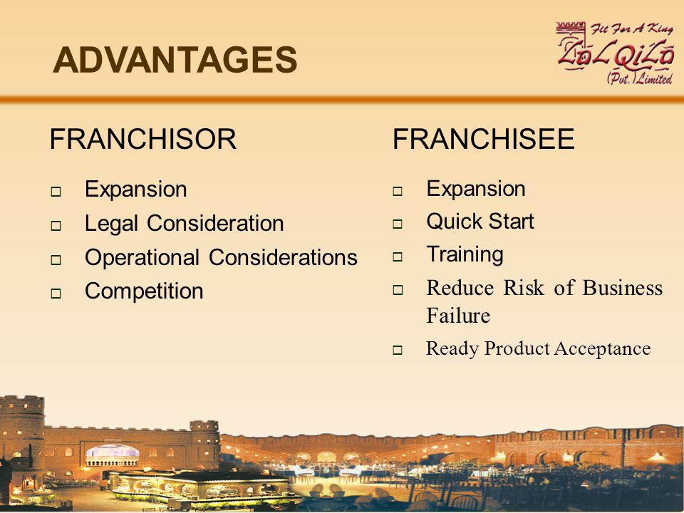 DISADVANTAGES FRANCHISORFRANCHISEE Limited Pool Of Viable Franchisees Control Management Sharing Business Secrets Sharing Price Control Conflict