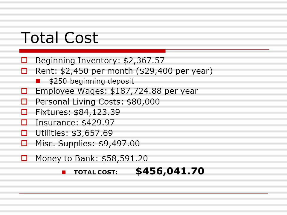 Total Cost Beginning Inventory: $2,367.57 Rent: $2,450 per month ($29,400 per year) $250 beginning deposit Employee Wages: $187,724.88 per year Personal Living Costs: $80,000 Fixtures: $84,123.39 Insurance: $429.97 Utilities: $3,657.69 Misc.