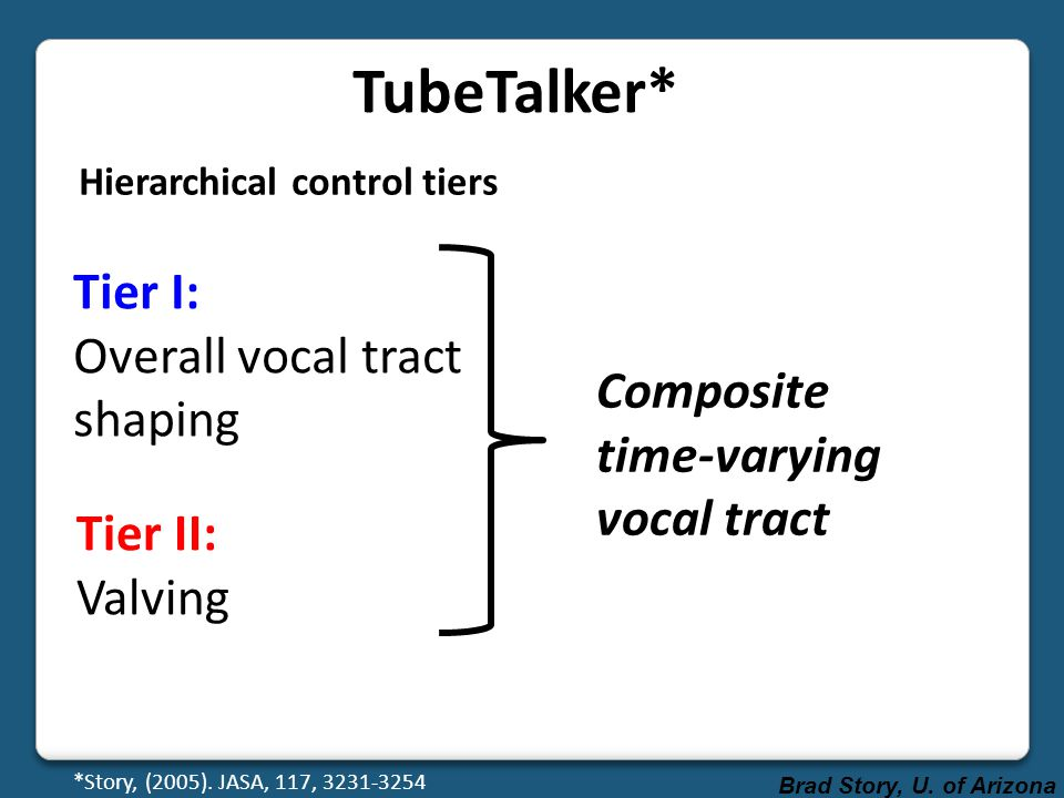Valving : modulate vowels with constrictions - consonants Three Categories of Vocal Tract Movements Shaping : slowly-varying changes to the shape of t