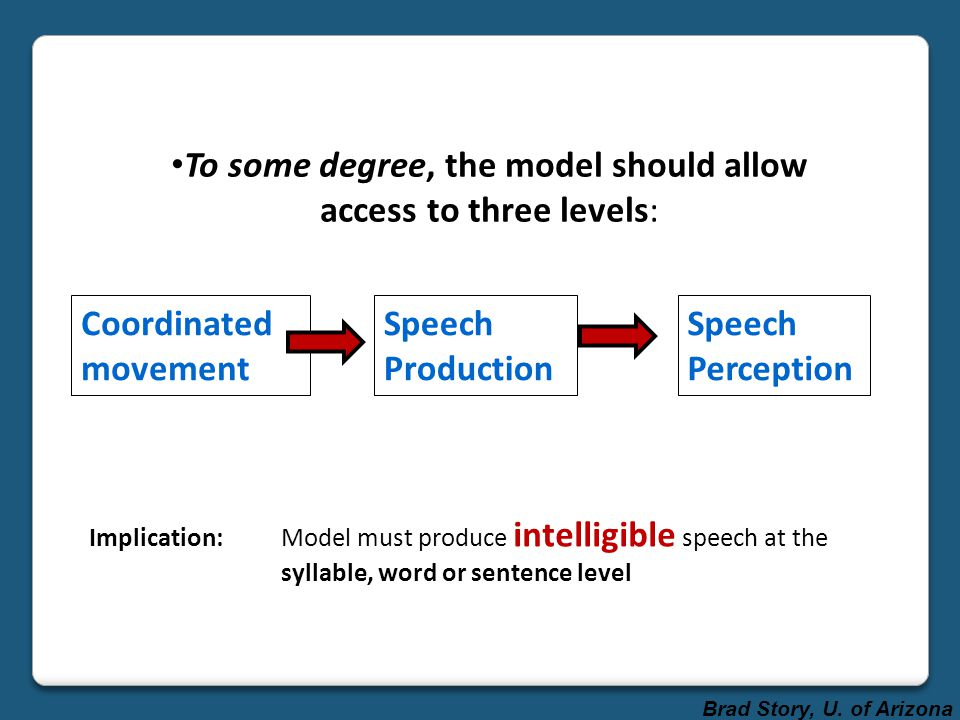 Coordinated movement Speech Production Speech Perception Implication: Model must produce intelligible speech at the syllable, word or sentence level To some degree, the model should allow access to three levels: Brad Story, U.