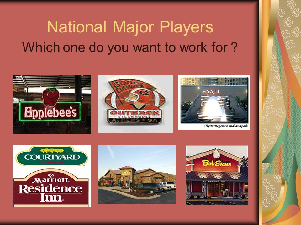 National Major Players Which one do you want to work for