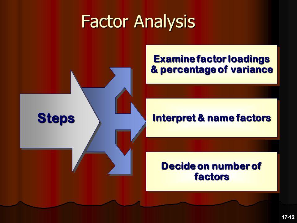 Factor Analysis Steps Examine factor loadings & percentage of variance Interpret & name factors Decide on number of factors 17-12