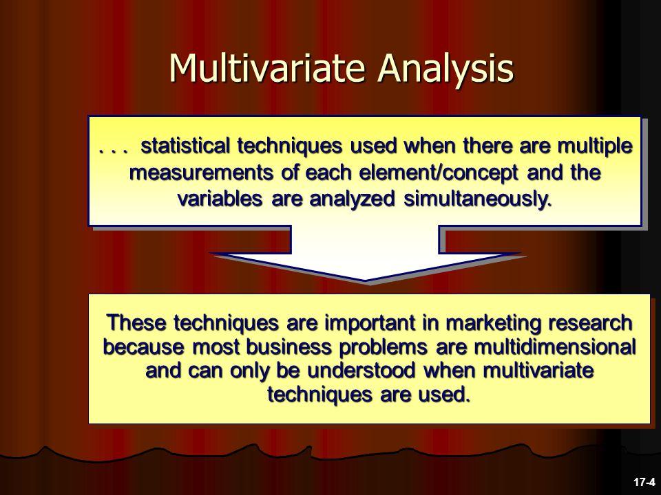 Discriminant Analysis – Customer Loyalty Clusters 17-45