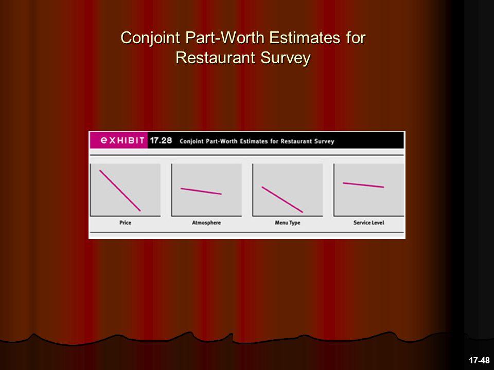 Conjoint Part-Worth Estimates for Restaurant Survey 17-48