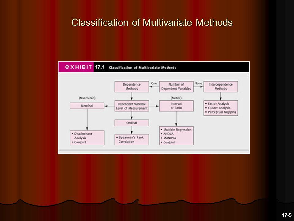 Classification of Multivariate Methods 17-5