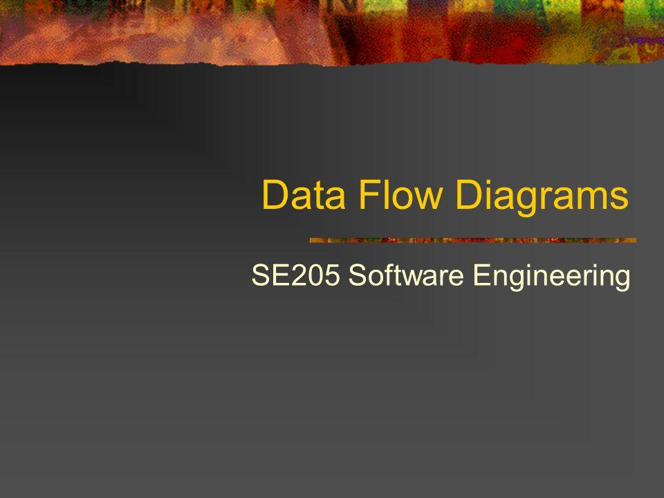 Data Flow Diagrams SE205 Software Engineering