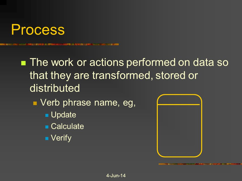 4-Jun-14 Process The work or actions performed on data so that they are transformed, stored or distributed Verb phrase name, eg, Update Calculate Veri