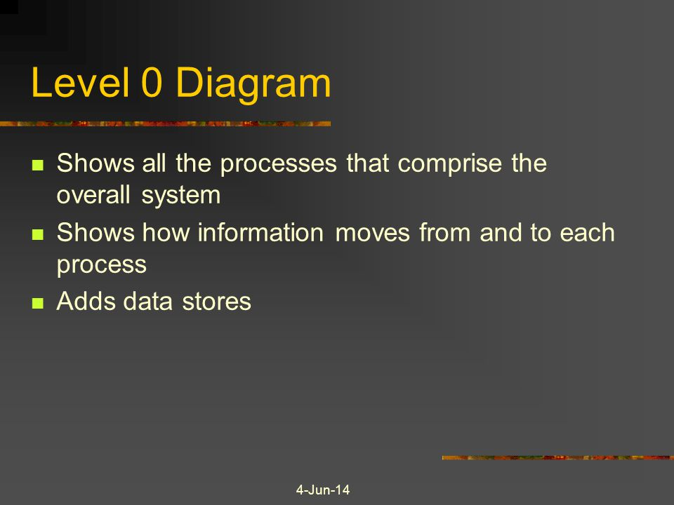 Level 0 Diagram Shows all the processes that comprise the overall system Shows how information moves from and to each process Adds data stores