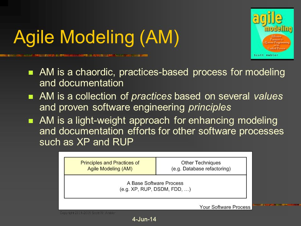 4-Jun-14 Agile Modeling (AM) AM is a chaordic, practices-based process for modeling and documentation AM is a collection of practices based on several
