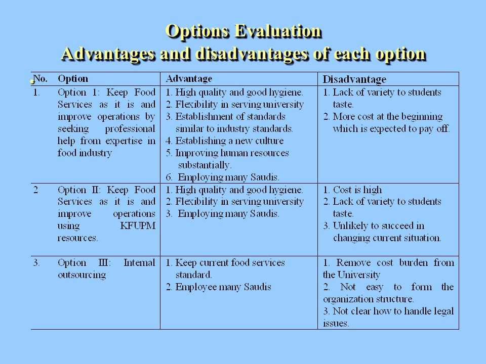 Options Evaluation Advantages and disadvantages of each option