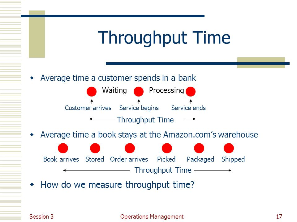 Session 3 Operations Management17 Throughput Time Average time a customer spends in a bank Average time a book stays at the Amazon.coms warehouse How do we measure throughput time.