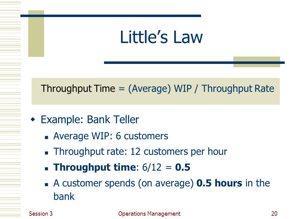 Session 3 Operations Management20 Throughput Time = (Average) WIP / Throughput Rate Example: Bank Teller Average WIP: 6 customers Throughput rate: 12 customers per hour Throughput time: 6/12 = 0.5 A customer spends (on average) 0.5 hours in the bank Littles Law