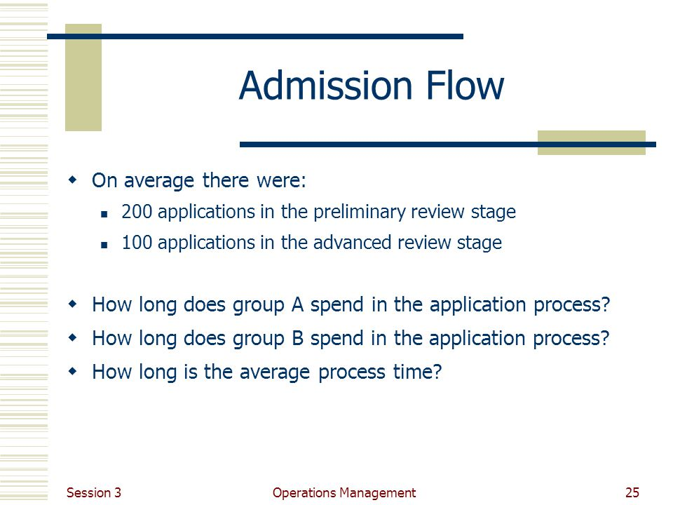 Session 3 Operations Management25 Admission Flow On average there were: 200 applications in the preliminary review stage 100 applications in the advanced review stage How long does group A spend in the application process.
