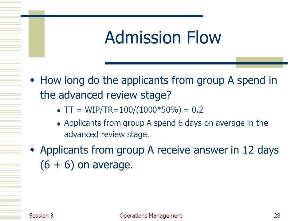 Session 3 Operations Management28 Admission Flow How long do the applicants from group A spend in the advanced review stage.