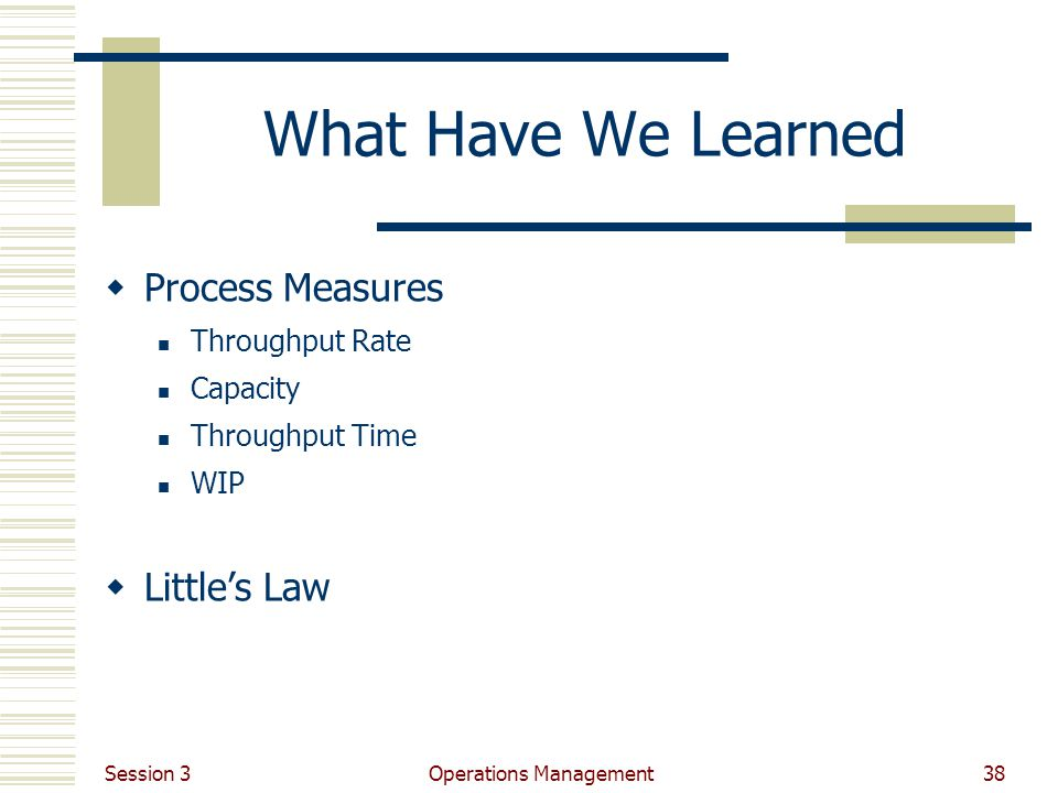 Session 3 Operations Management38 What Have We Learned Process Measures Throughput Rate Capacity Throughput Time WIP Littles Law