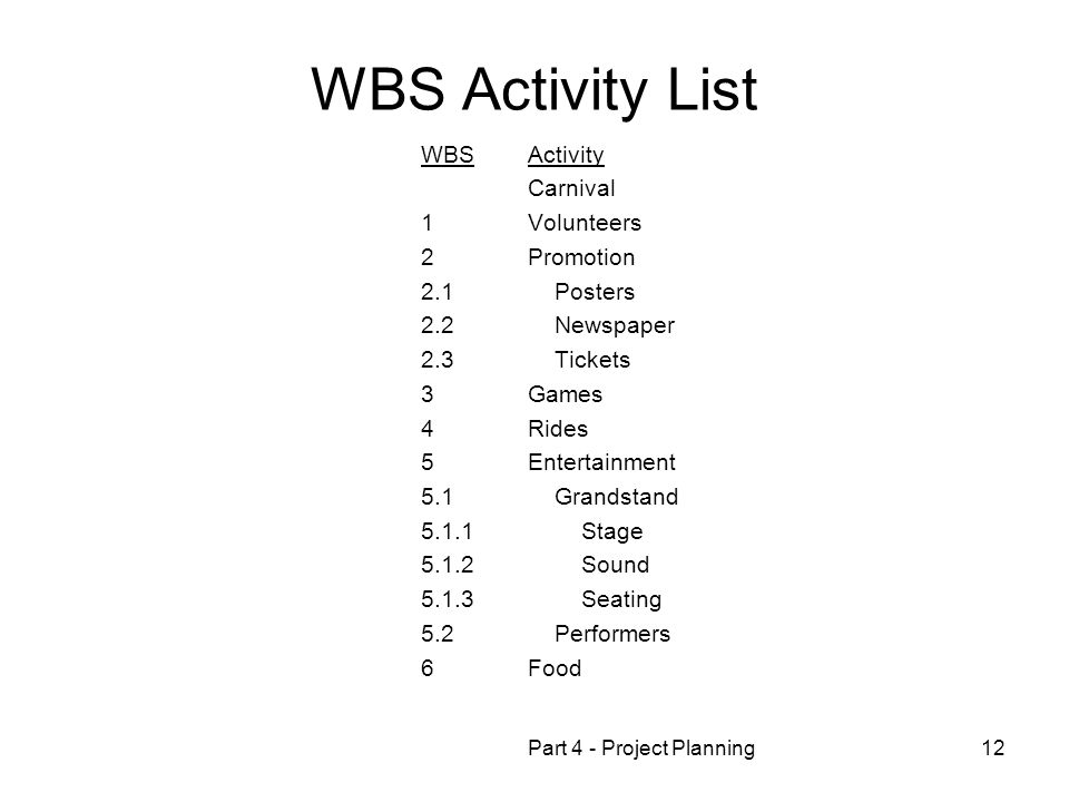Part 4 - Project Planning12 WBS Activity List WBSActivity Carnival 1Volunteers 2Promotion 2.1 Posters 2.2 Newspaper 2.3 Tickets 3Games 4Rides 5Entertainment 5.1 Grandstand 5.1.1 Stage 5.1.2 Sound 5.1.3 Seating 5.2 Performers 6Food