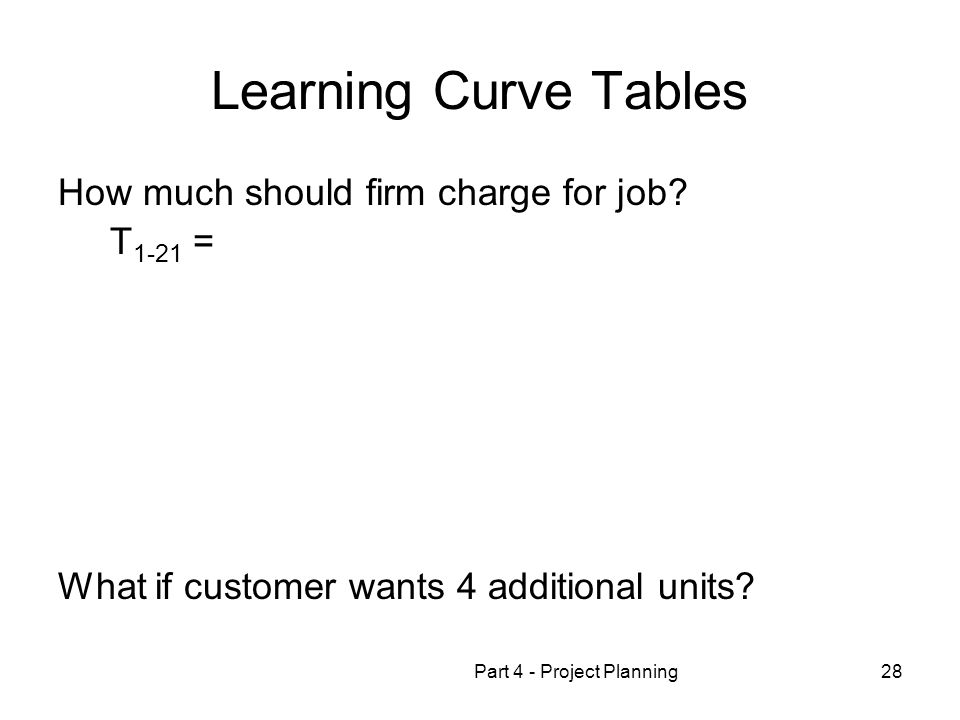 Part 4 - Project Planning28 Learning Curve Tables How much should firm charge for job.