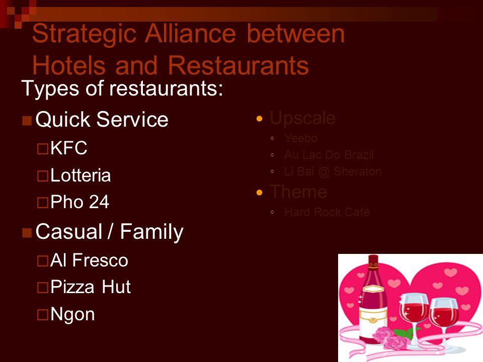 Strategic Alliance between Hotels and Restaurants Types of restaurants: Quick Service KFC Lotteria Pho 24 Casual / Family Al Fresco Pizza Hut Ngon Upscale Yeebo Au Lac Do Brazil Li Bai @ Sheraton Theme Hard Rock Café