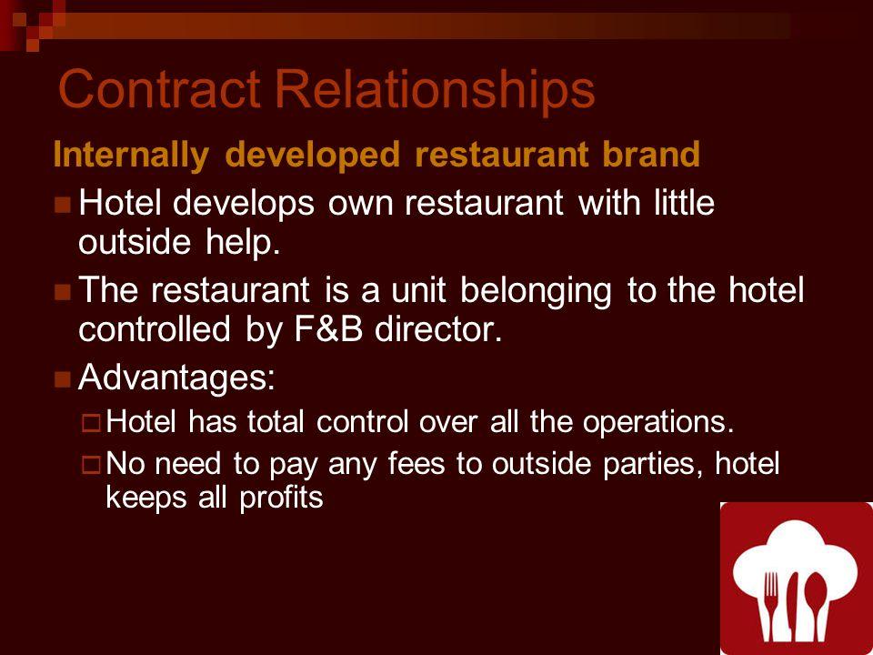 Contract Relationships Internally developed restaurant brand Hotel develops own restaurant with little outside help.
