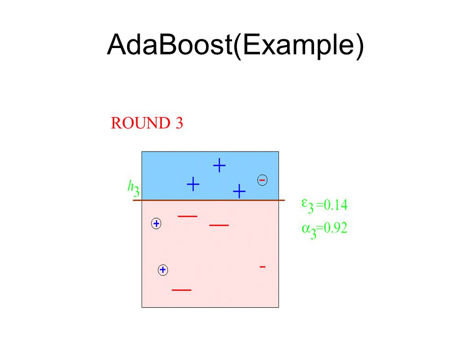 AdaBoost(Example) ROUND 3
