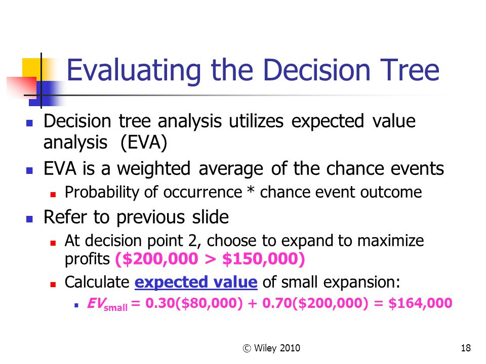 © Wiley 201018 Evaluating the Decision Tree Decision tree analysis utilizes expected value analysis (EVA) EVA is a weighted average of the chance even