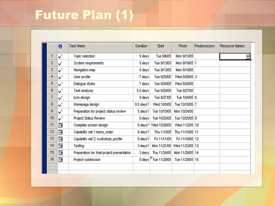 Future Plan (1)