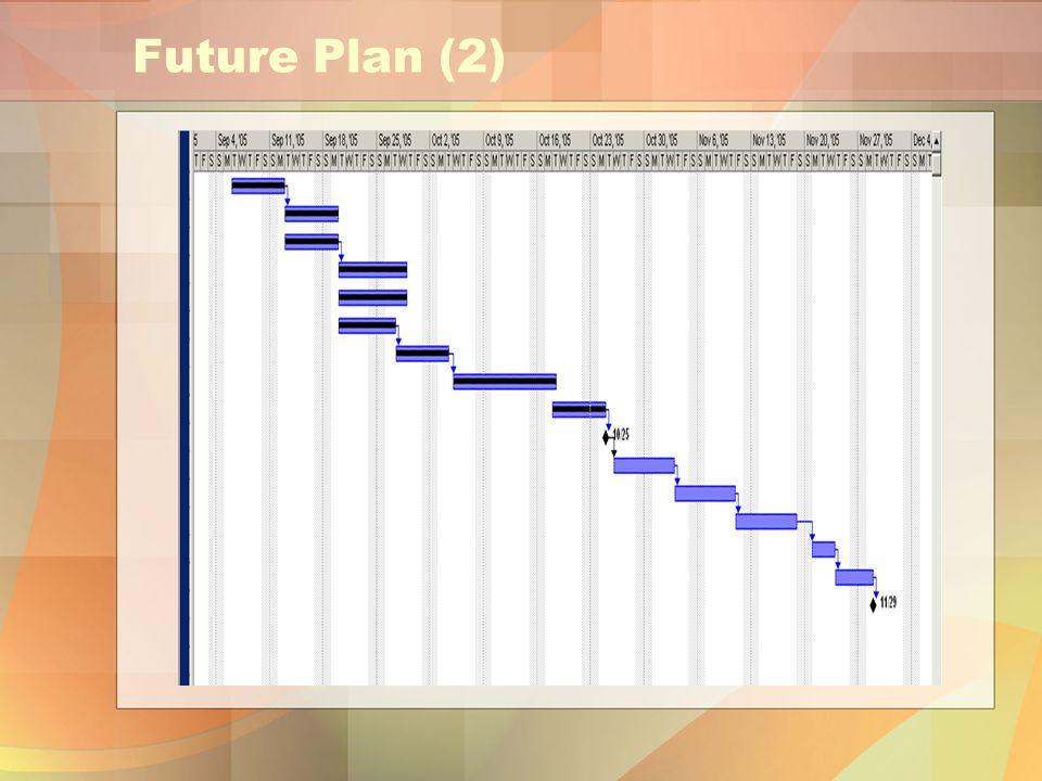 Future Plan (2)