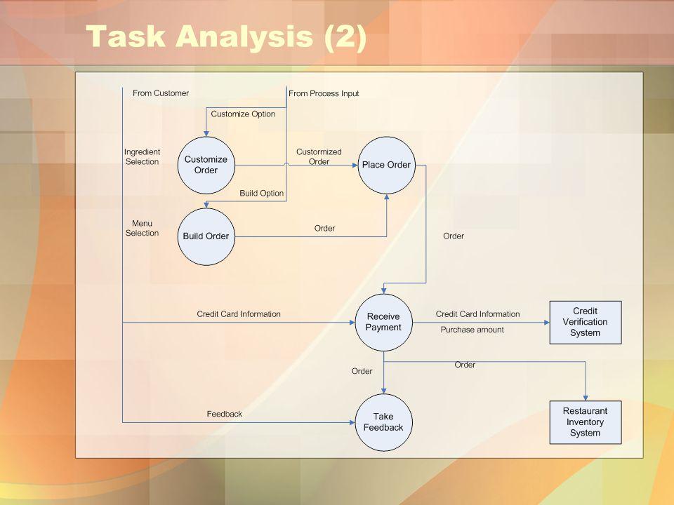 Task Analysis (2)