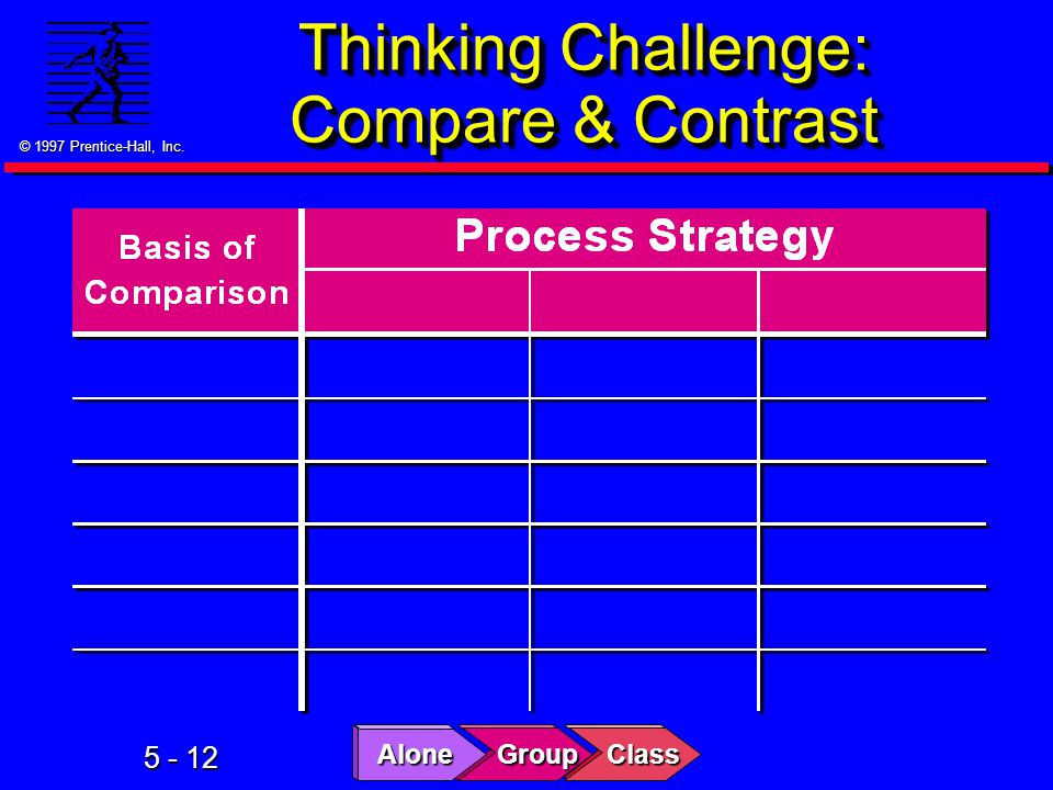 © 1997 Prentice-Hall, Inc. 5 - 12 Thinking Challenge: Compare & Contrast AloneGroupClass
