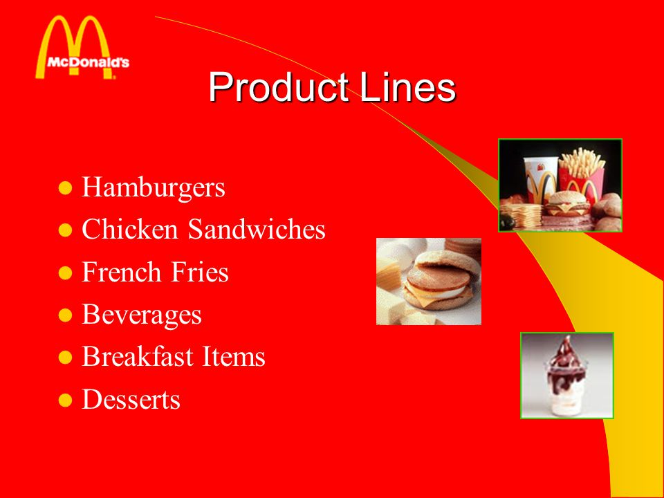 Product Lines Hamburgers Chicken Sandwiches French Fries Beverages Breakfast Items Desserts