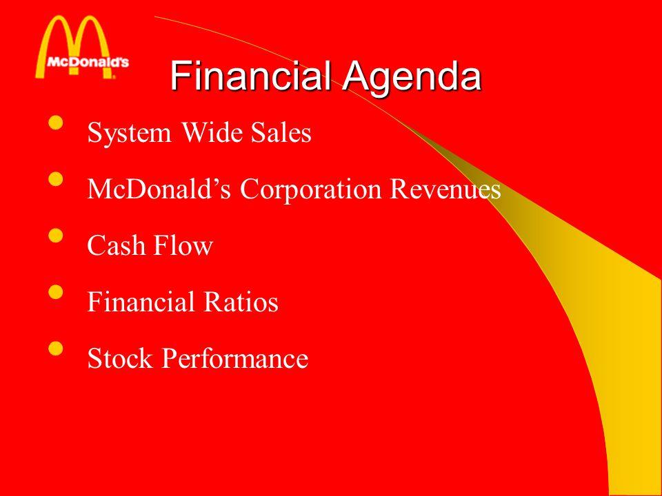 Financial Agenda System Wide Sales McDonalds Corporation Revenues Cash Flow Financial Ratios Stock Performance