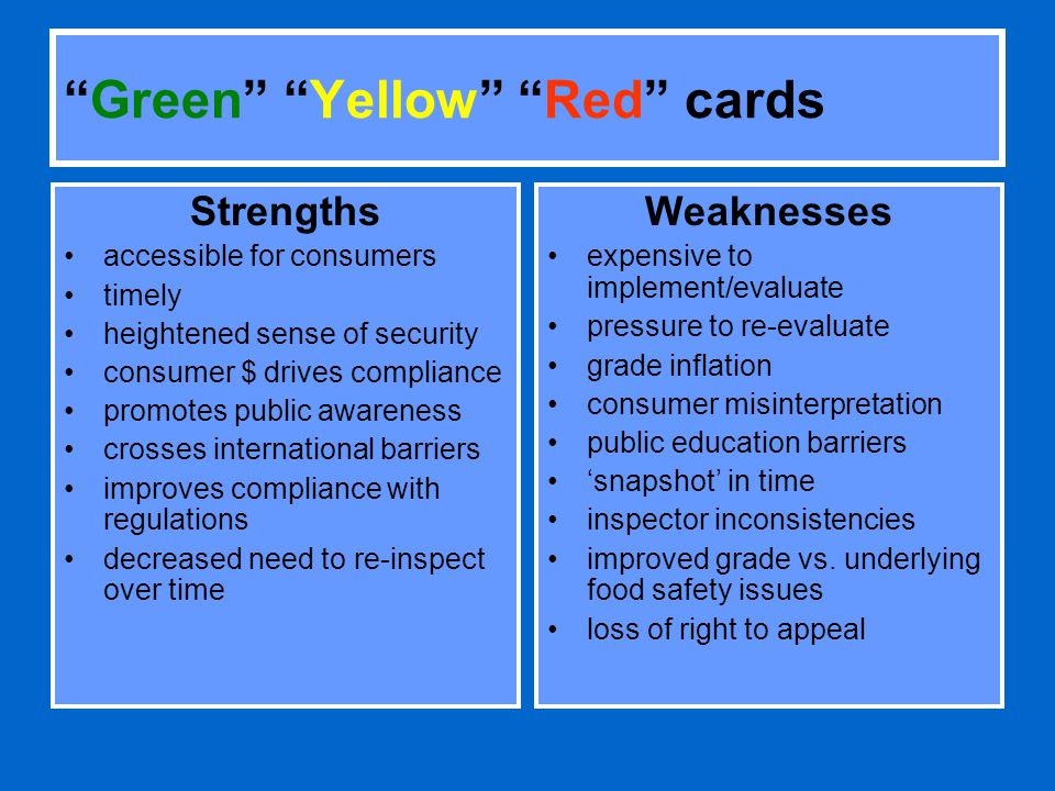 Green Yellow Red cards Strengths accessible for consumers timely heightened sense of security consumer $ drives compliance promotes public awareness crosses international barriers improves compliance with regulations decreased need to re-inspect over time Weaknesses expensive to implement/evaluate pressure to re-evaluate grade inflation consumer misinterpretation public education barriers snapshot in time inspector inconsistencies improved grade vs.