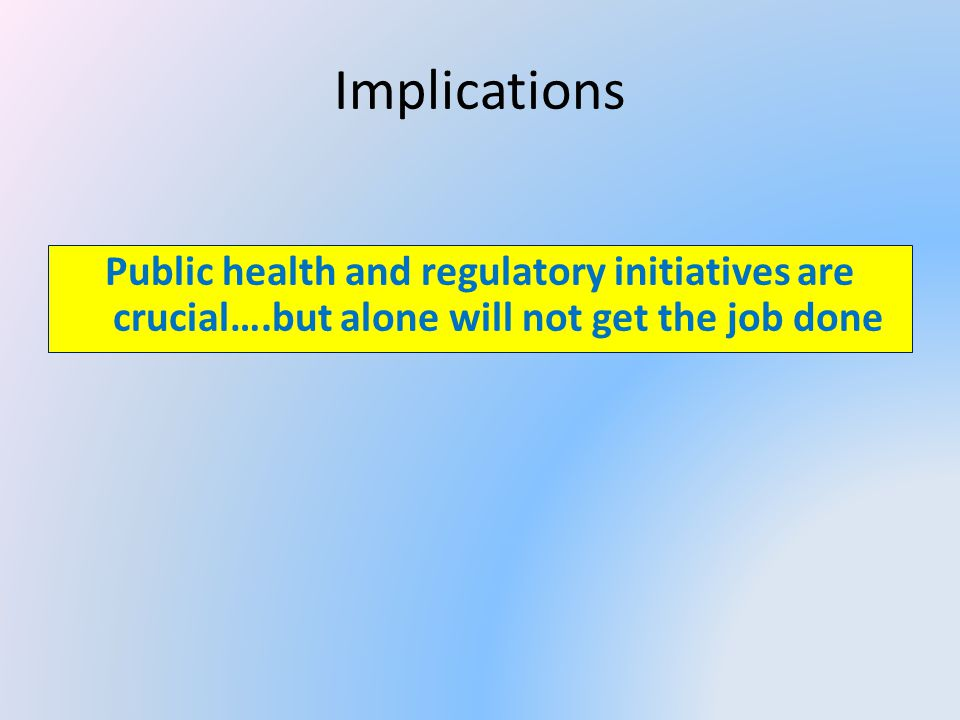 Implications Public health and regulatory initiatives are crucial….but alone will not get the job done