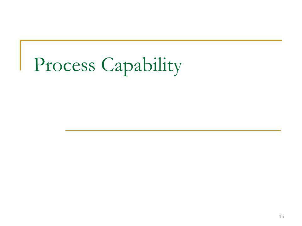 15 Process Capability