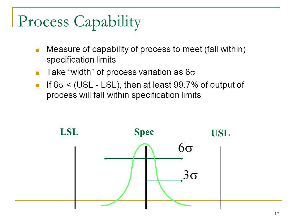 17 Process Capability Measure of capability of process to meet (fall within) specification limits Take width of process variation as 6 If 6 < (USL - L