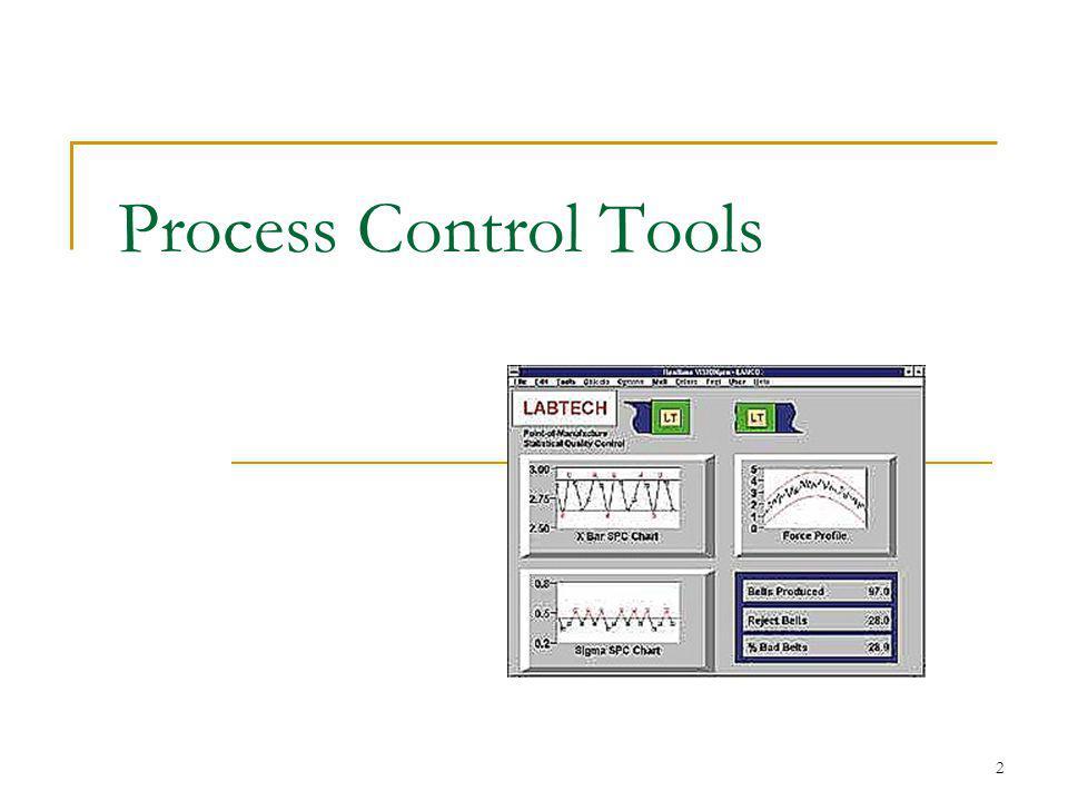 2 Process Control Tools