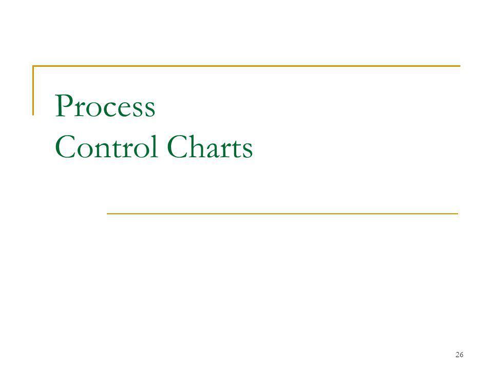 26 Process Control Charts