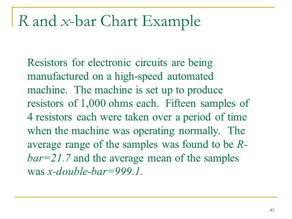 45 R and x-bar Chart Example Resistors for electronic circuits are being manufactured on a high-speed automated machine. The machine is set up to prod