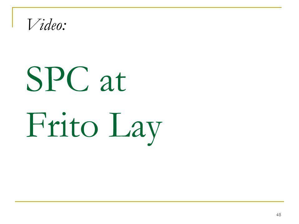 48 Video: SPC at Frito Lay