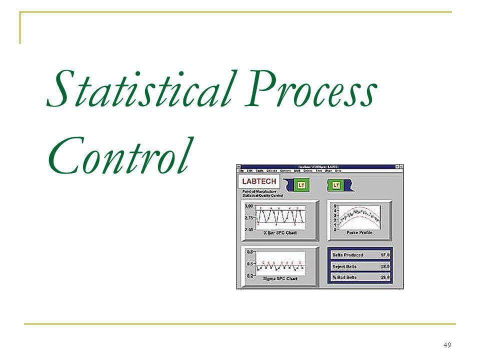 49 Statistical Process Control