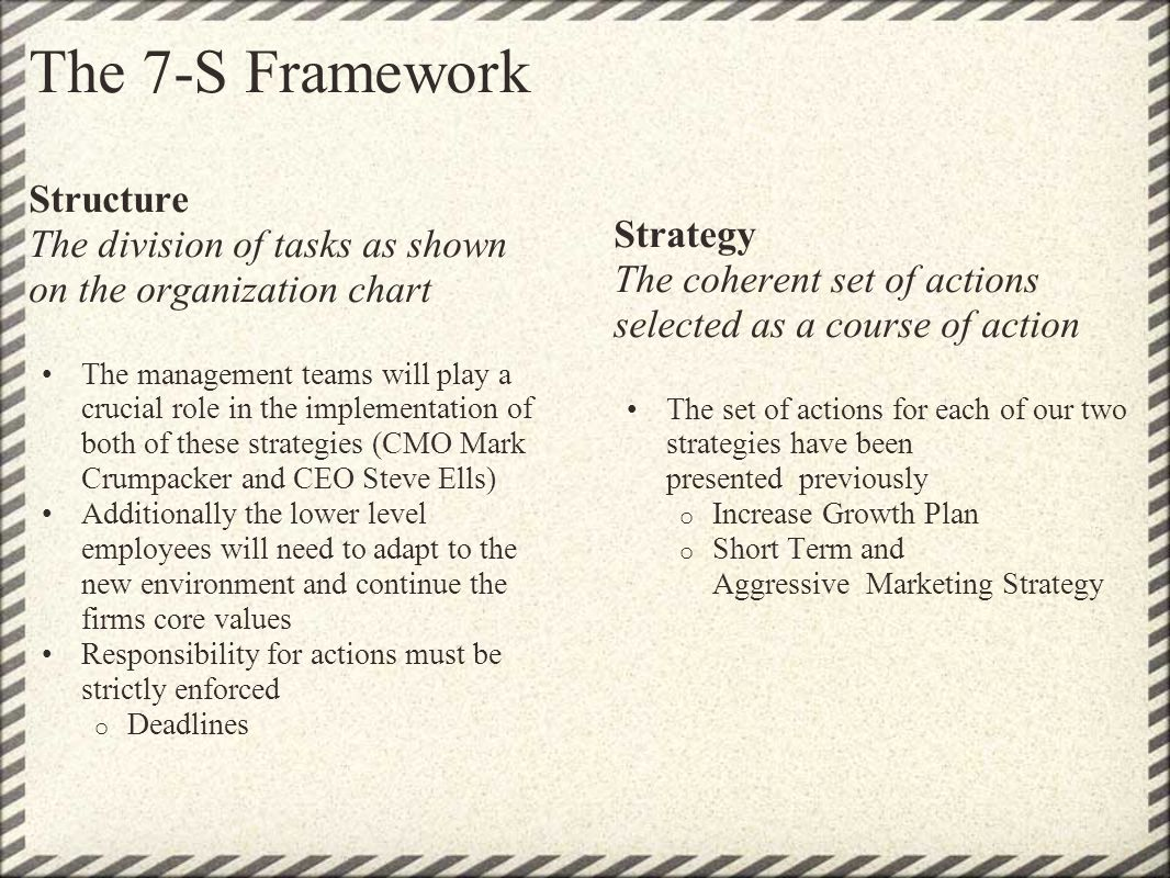 The 7-S Framework Structure The division of tasks as shown on the organization chart The management teams will play a crucial role in the implementati