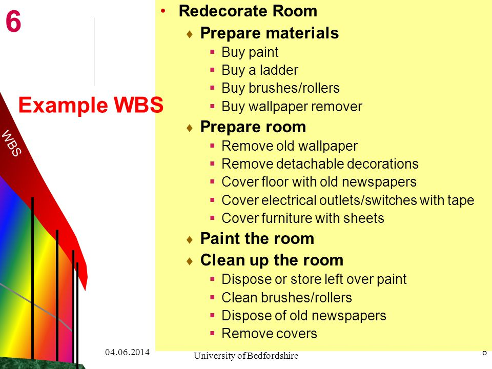 6 04.06.2014 Marc Conrad University of Bedfordshire 6 Redecorate Room Prepare materials Buy paint Buy a ladder Buy brushes/rollers Buy wallpaper remov