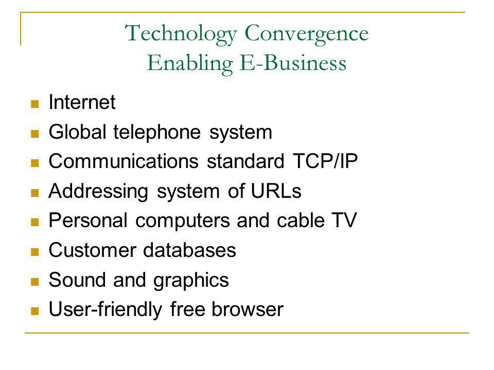 Technology Convergence Enabling E-Business Internet Global telephone system Communications standard TCP/IP Addressing system of URLs Personal computers and cable TV Customer databases Sound and graphics User-friendly free browser