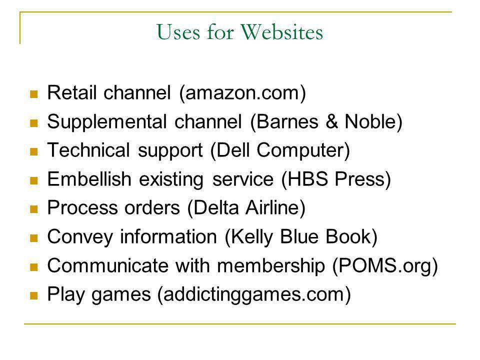 Uses for Websites Retail channel (amazon.com) Supplemental channel (Barnes & Noble) Technical support (Dell Computer) Embellish existing service (HBS Press) Process orders (Delta Airline) Convey information (Kelly Blue Book) Communicate with membership (POMS.org) Play games (addictinggames.com)
