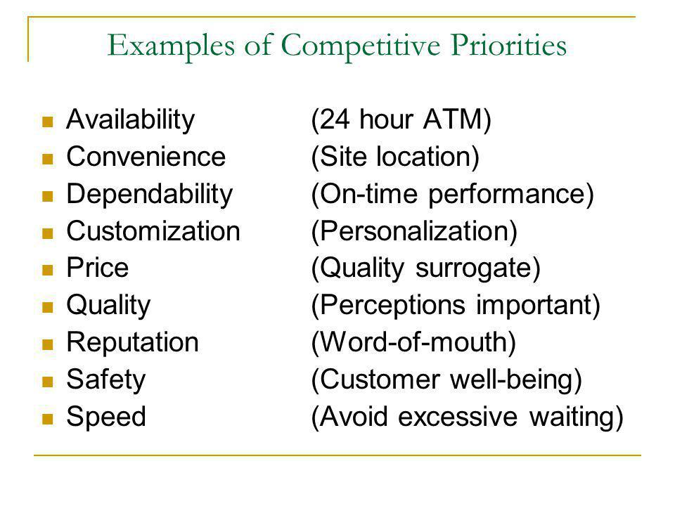 Examples of Competitive Priorities Availability(24 hour ATM) Convenience(Site location) Dependability(On-time performance) Customization(Personalizati